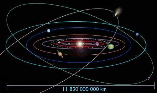 solar system real size - photo #22
